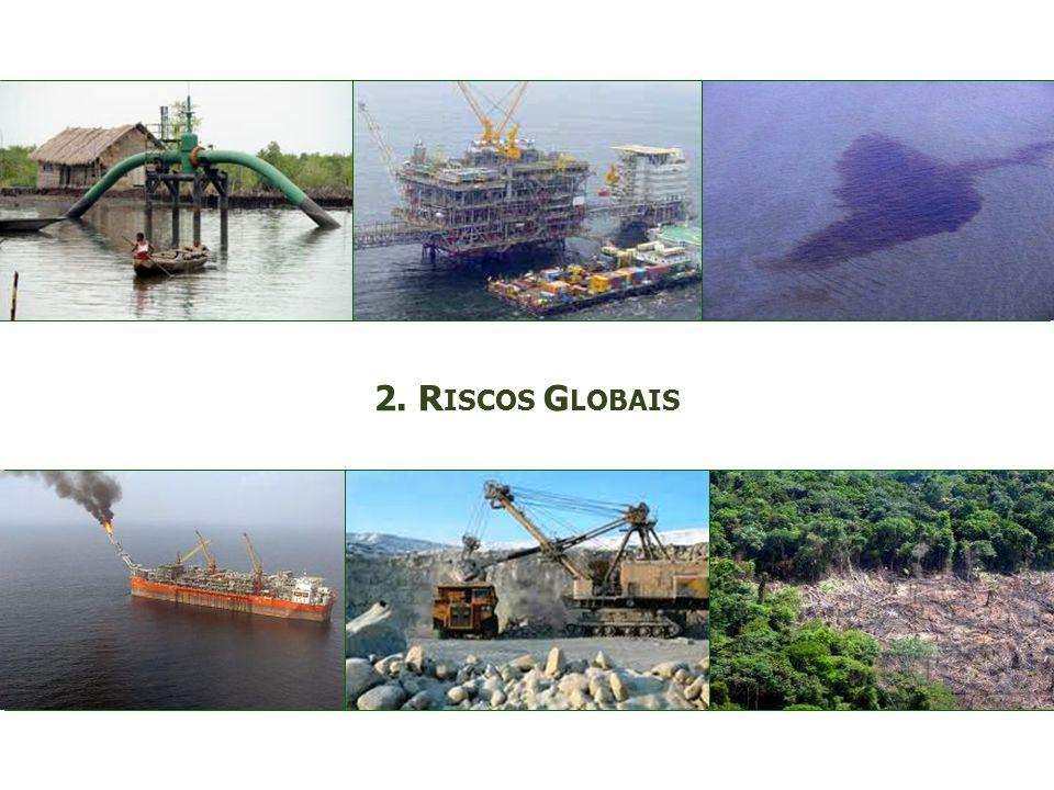 2. Riscos Globais