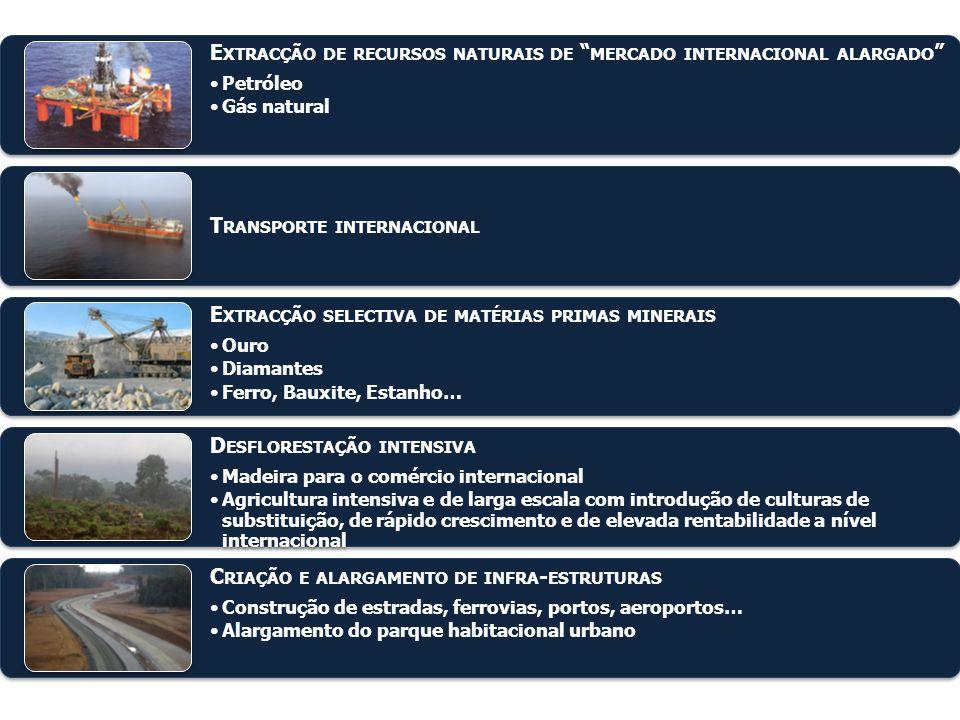 Extracção de recursos naturais de mercado internacional alargado