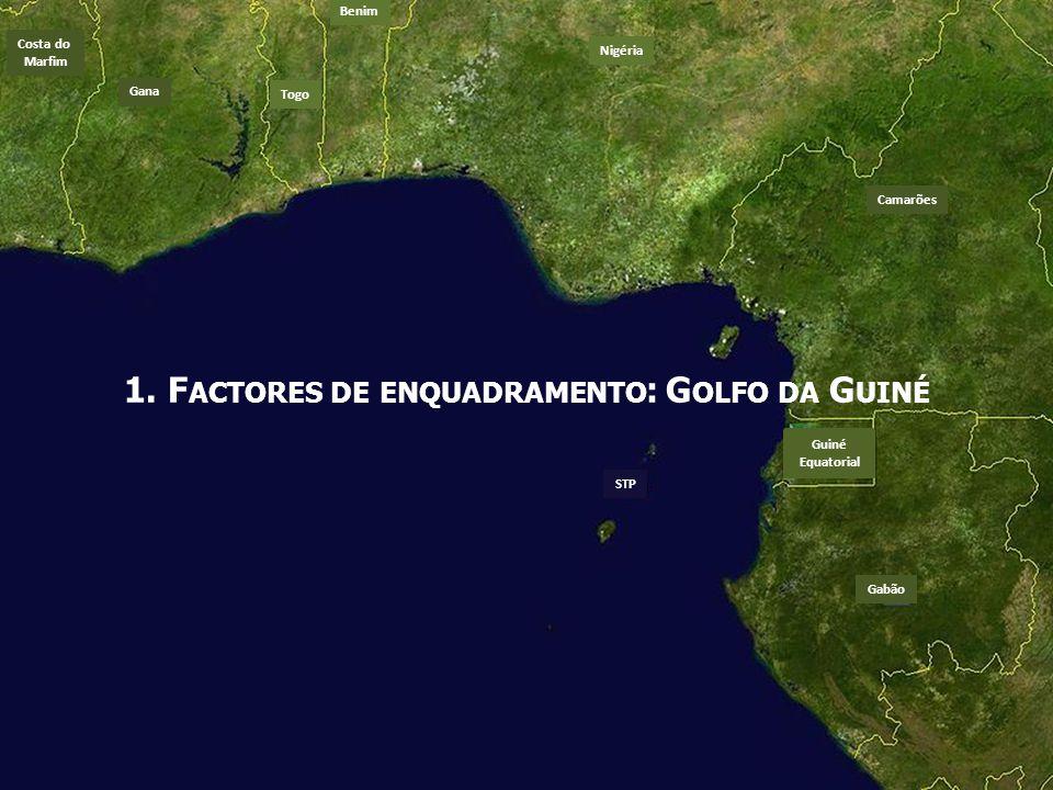 1. Factores de enquadramento: Golfo da Guiné