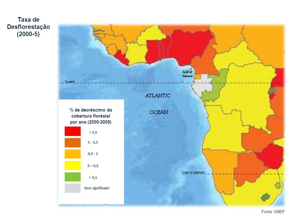 Taxa de Desflorestação (2000-5)