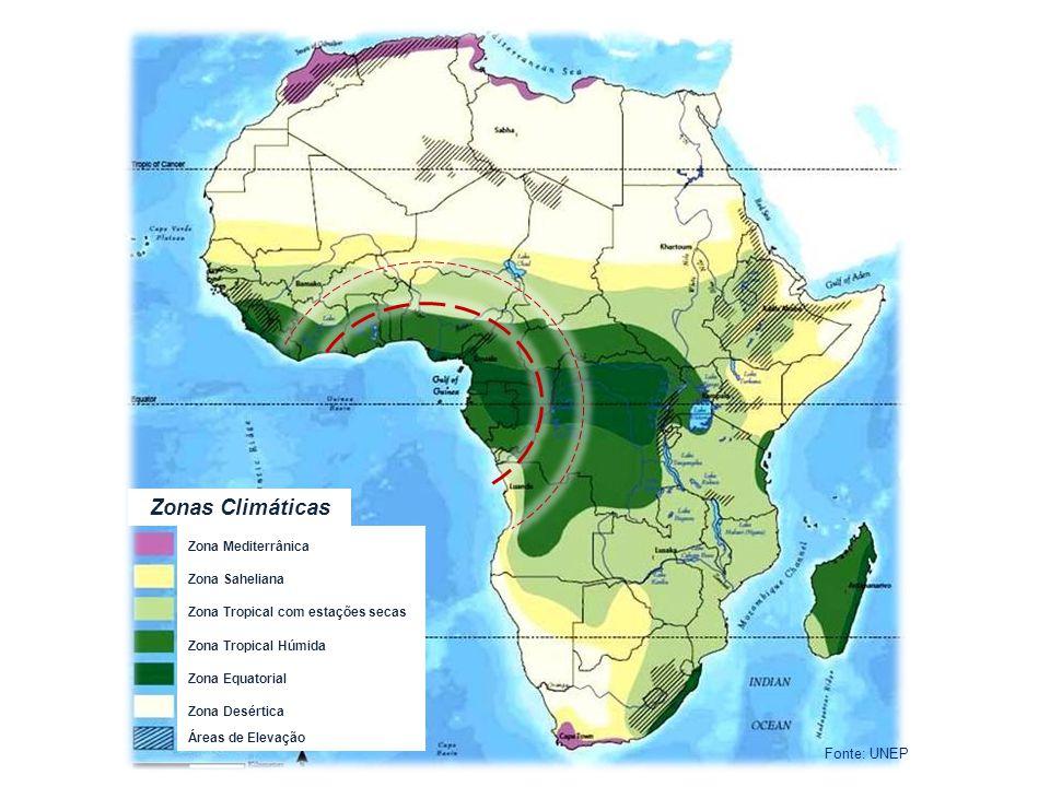 Zonas Climáticas Fonte: UNEP Zona Mediterrânica Zona Saheliana