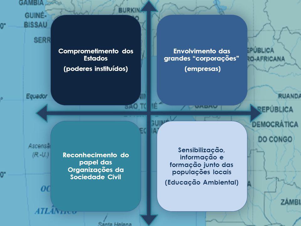 Comprometimento dos Estados