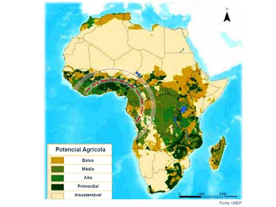 Potencial Agrícola Baixo Médio Alto Primordial Insustentável