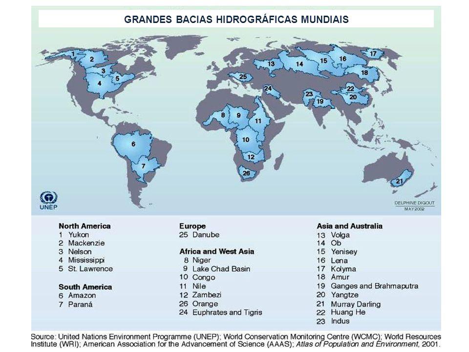 GRANDES BACIAS HIDROGRÁFICAS MUNDIAIS