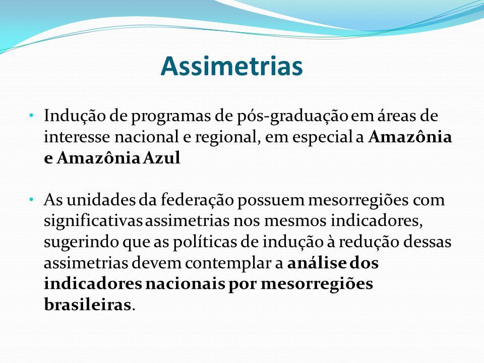 Assimetrias Indução de programas de pós-graduação em áreas de interesse nacional e regional, em especial a Amazônia e Amazônia Azul.