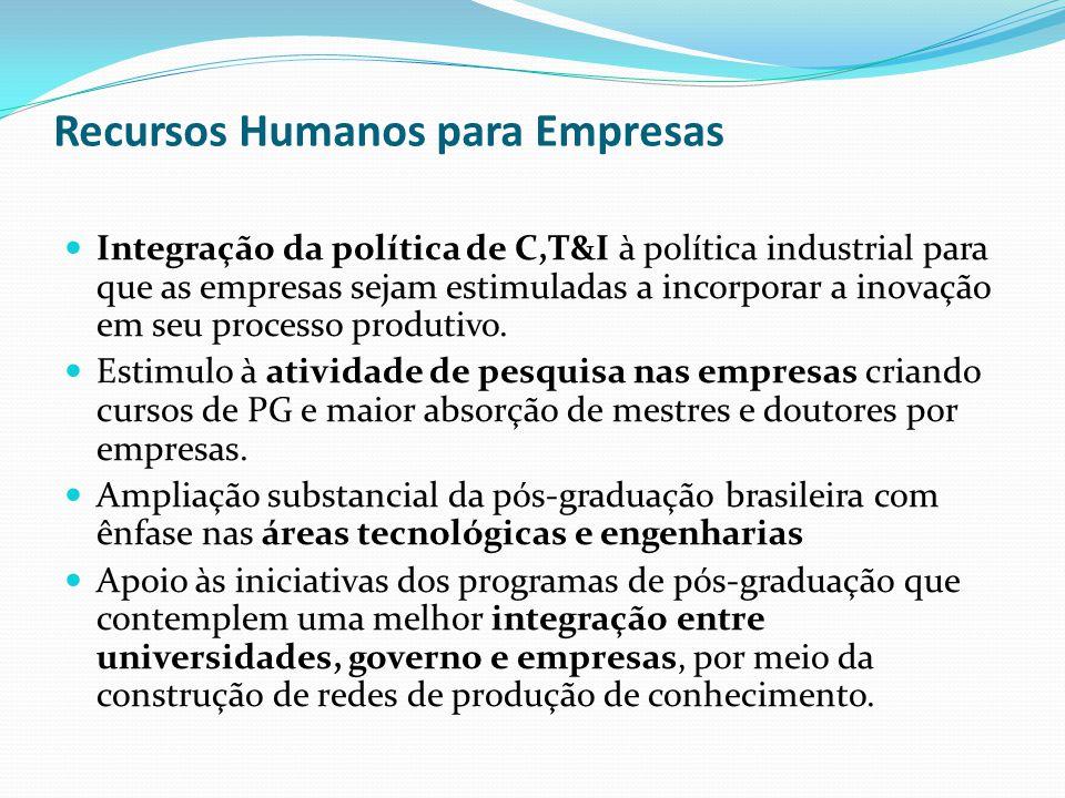 Recursos Humanos para Empresas