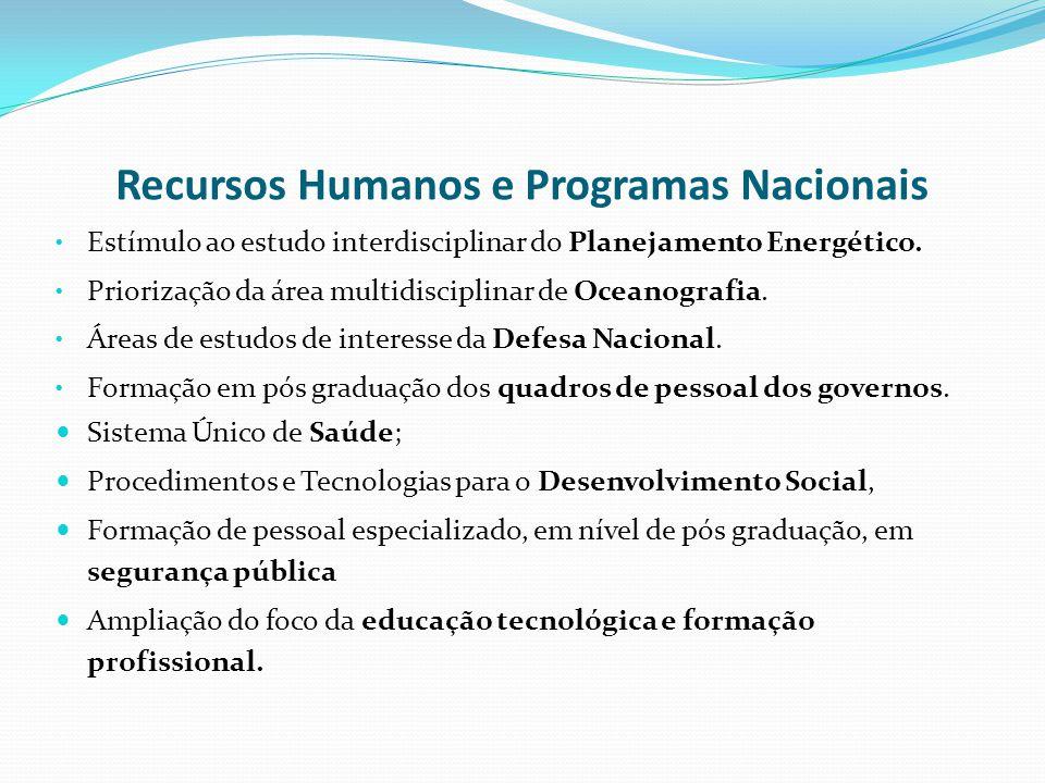 Recursos Humanos e Programas Nacionais