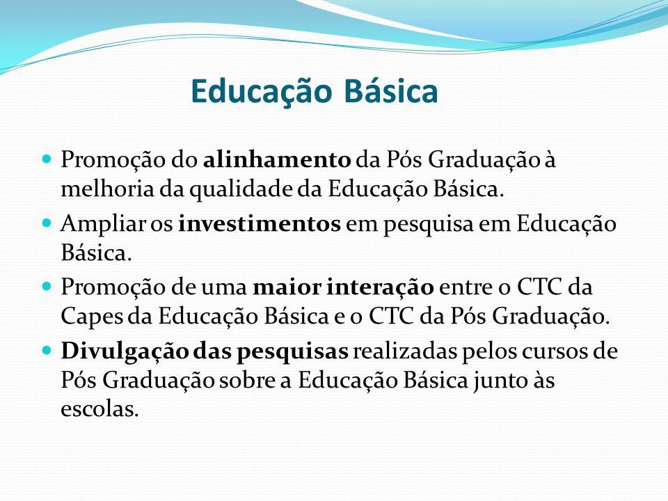 Educação Básica Promoção do alinhamento da Pós Graduação à melhoria da qualidade da Educação Básica.