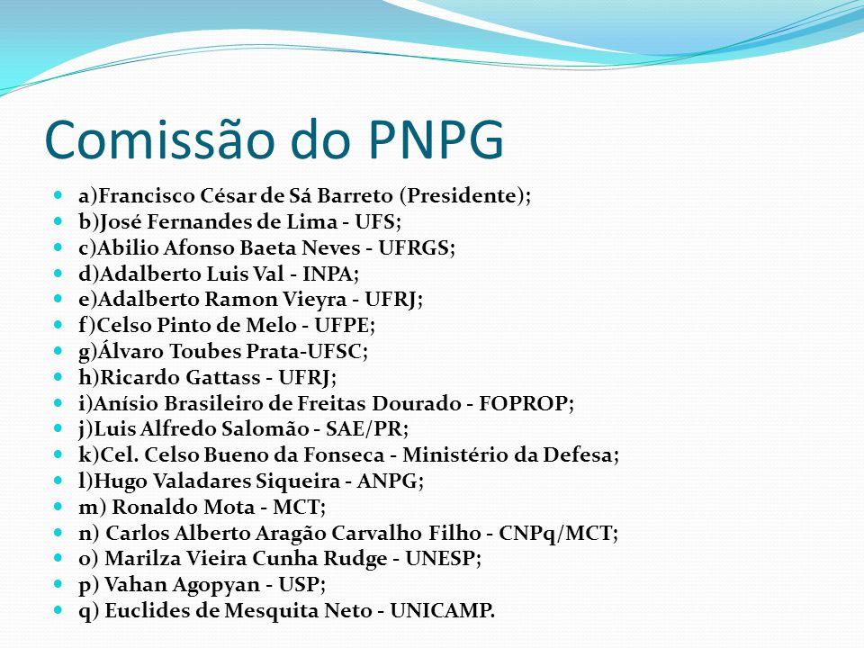 Comissão do PNPG a)Francisco César de Sá Barreto (Presidente);