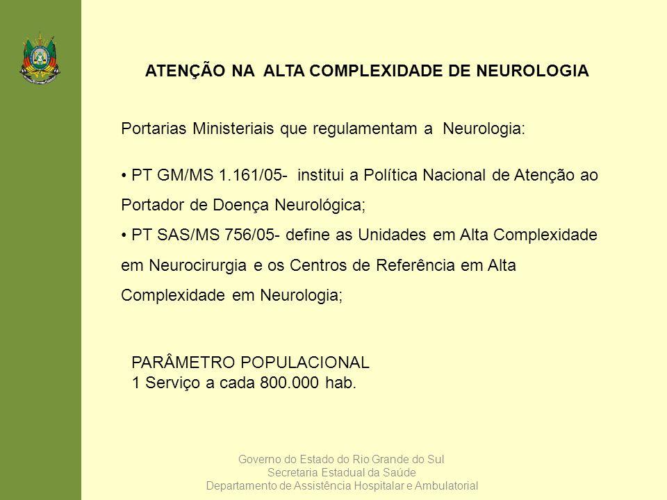 ATENÇÃO NA ALTA COMPLEXIDADE DE NEUROLOGIA