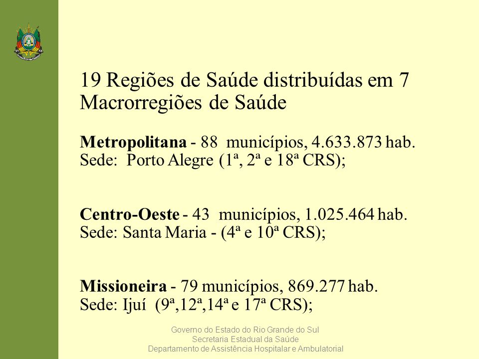 19 Regiões de Saúde distribuídas em 7 Macrorregiões de Saúde Metropolitana - 88 municípios, 4.633.873 hab. Sede: Porto Alegre (1ª, 2ª e 18ª CRS); Centro-Oeste - 43 municípios, 1.025.464 hab. Sede: Santa Maria - (4ª e 10ª CRS); Missioneira - 79 municípios, 869.277 hab. Sede: Ijuí (9ª,12ª,14ª e 17ª CRS);