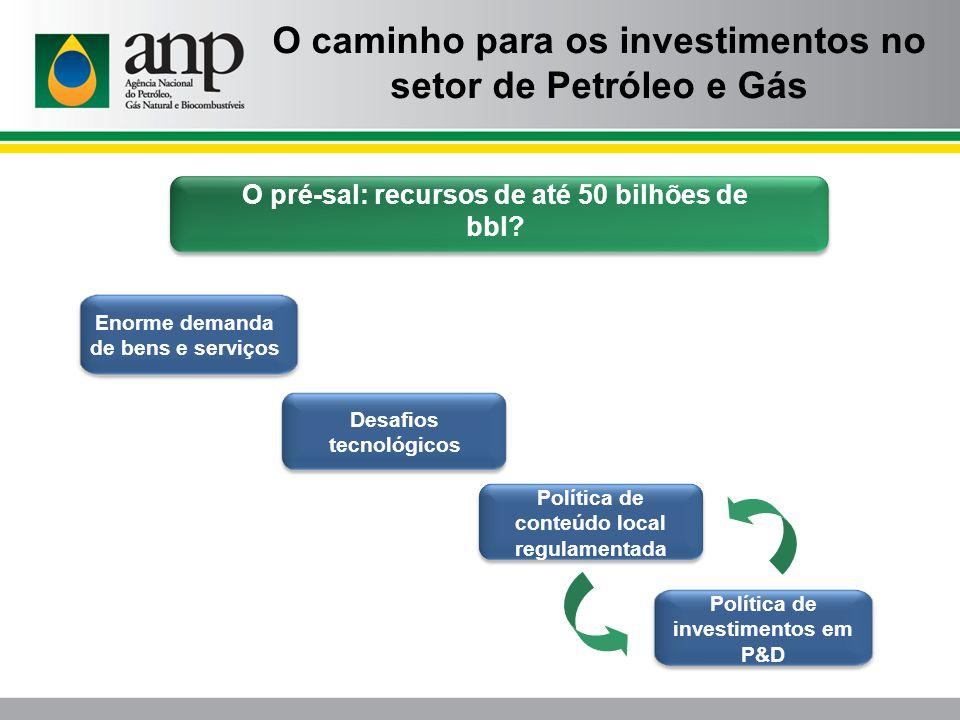 O caminho para os investimentos no setor de Petróleo e Gás
