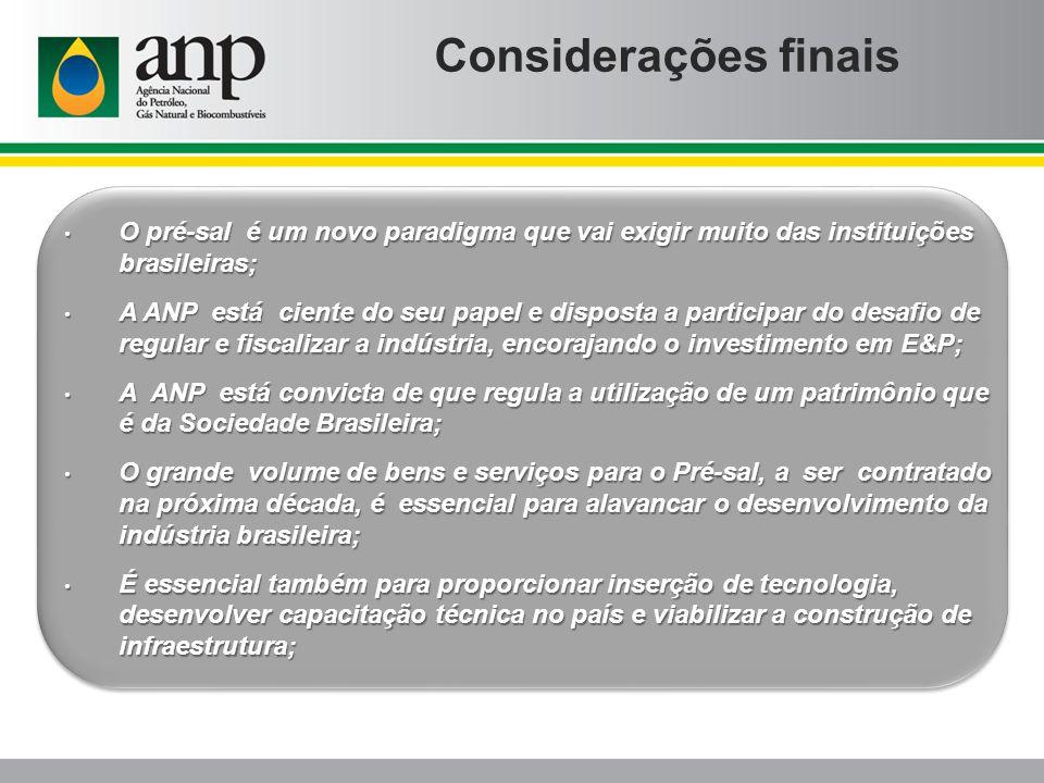 Considerações finais O pré-sal é um novo paradigma que vai exigir muito das instituições brasileiras;
