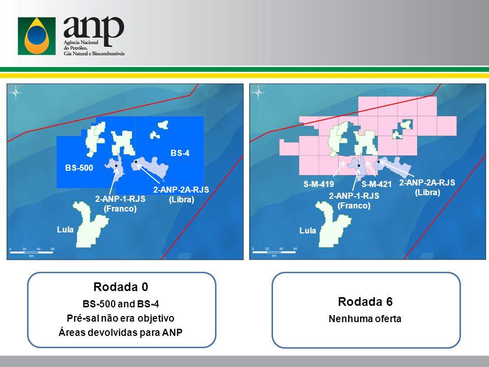 Pré-sal não era objetivo Áreas devolvidas para ANP