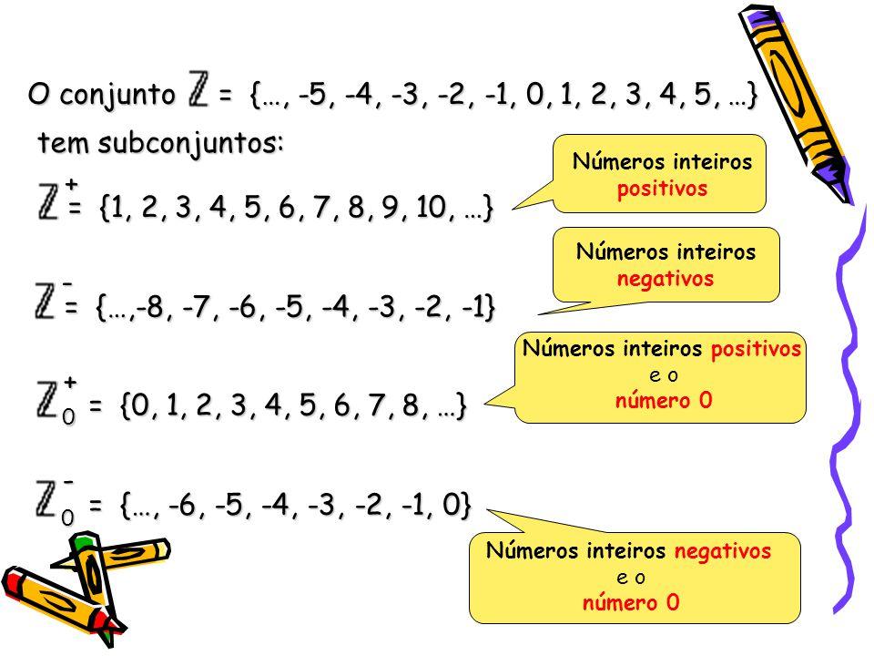 Números inteiros positivos Números inteiros negativos