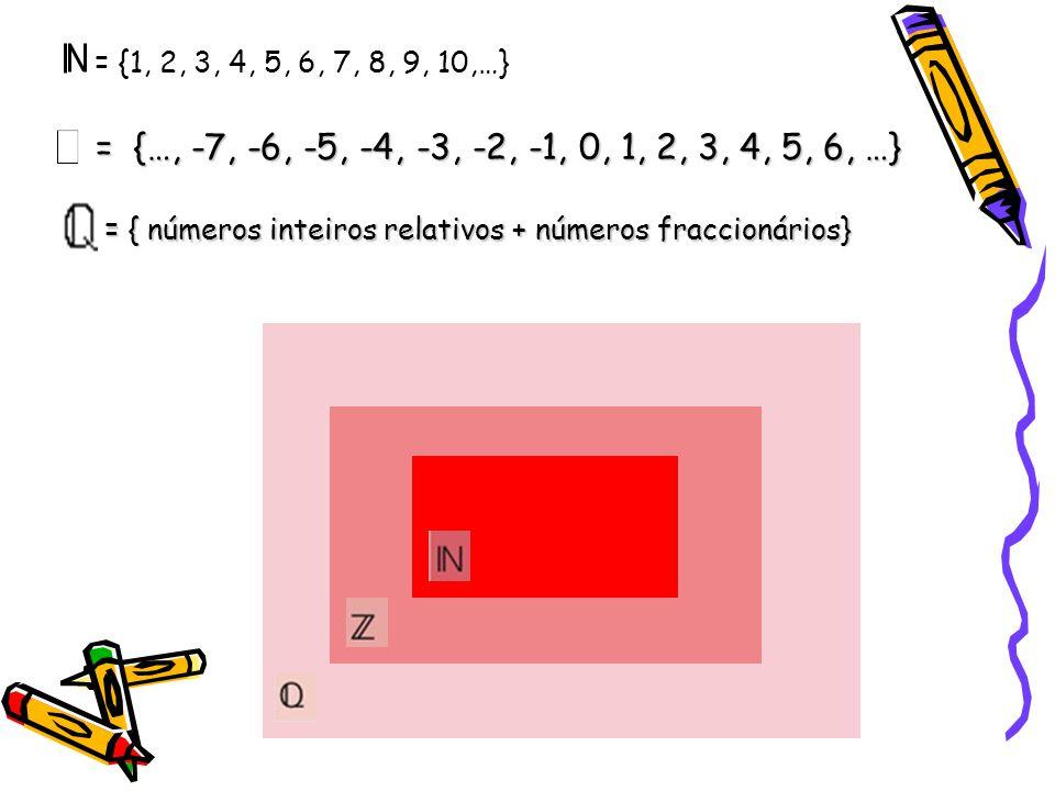 = {1, 2, 3, 4, 5, 6, 7, 8, 9, 10,…} = {…, -7, -6, -5, -4, -3, -2, -1, 0, 1, 2, 3, 4, 5, 6, …}