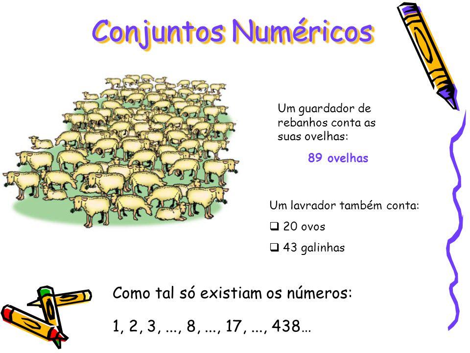 Conjuntos Numéricos Como tal só existiam os números: