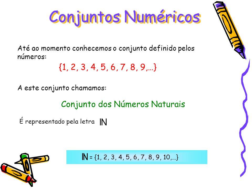 Conjuntos Numéricos {1, 2, 3, 4, 5, 6, 7, 8, 9,…}