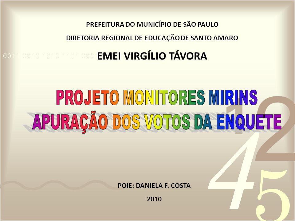 PROJETO MONITORES MIRINS APURAÇÃO DOS VOTOS DA ENQUETE