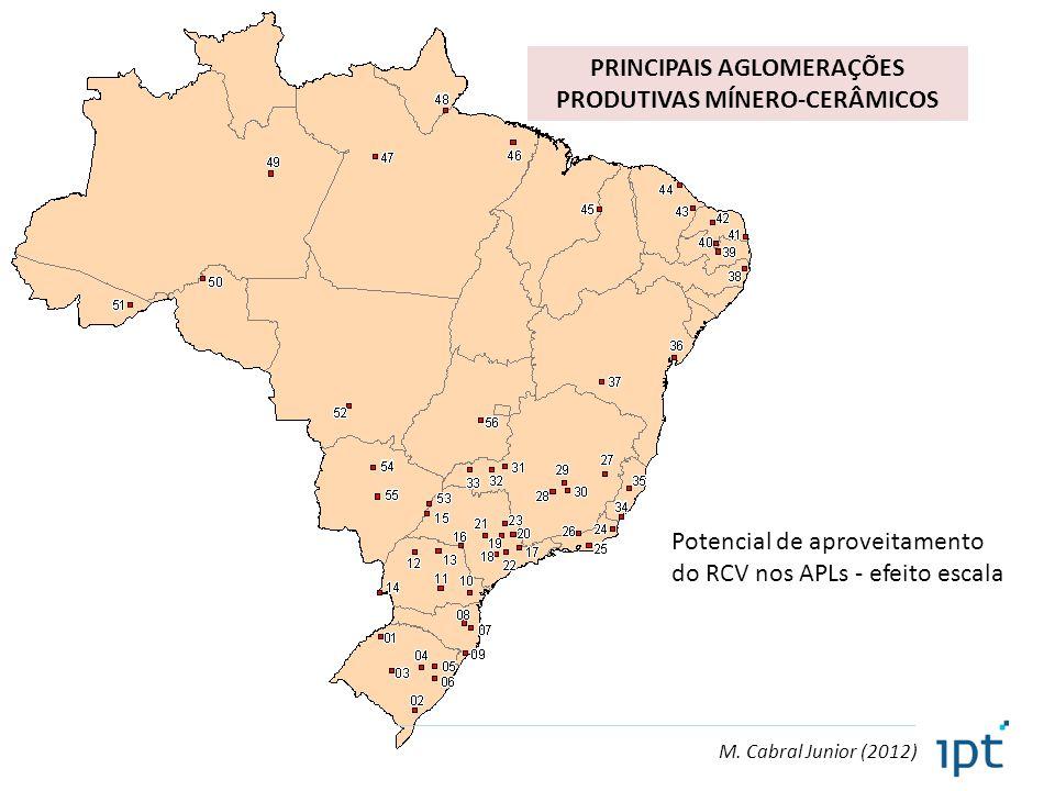 PRINCIPAIS AGLOMERAÇÕES PRODUTIVAS MÍNERO-CERÂMICOS