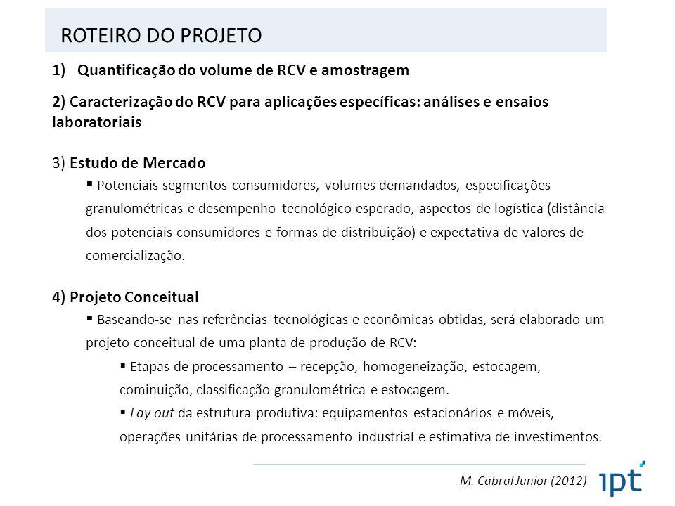 ROTEIRO DO PROJETO Quantificação do volume de RCV e amostragem