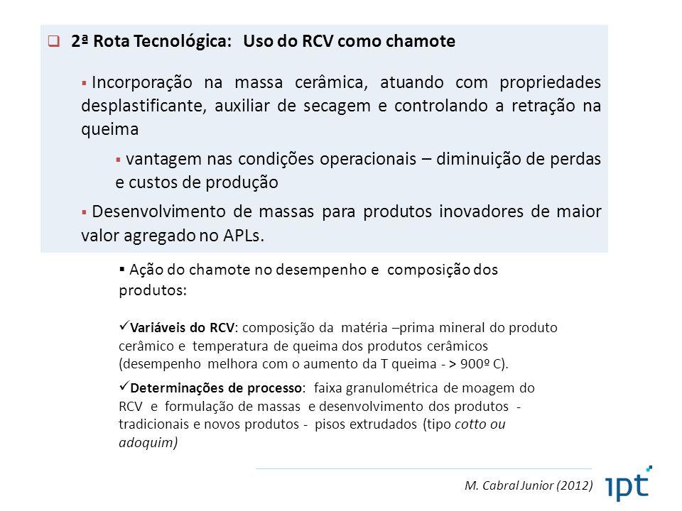2ª Rota Tecnológica: Uso do RCV como chamote