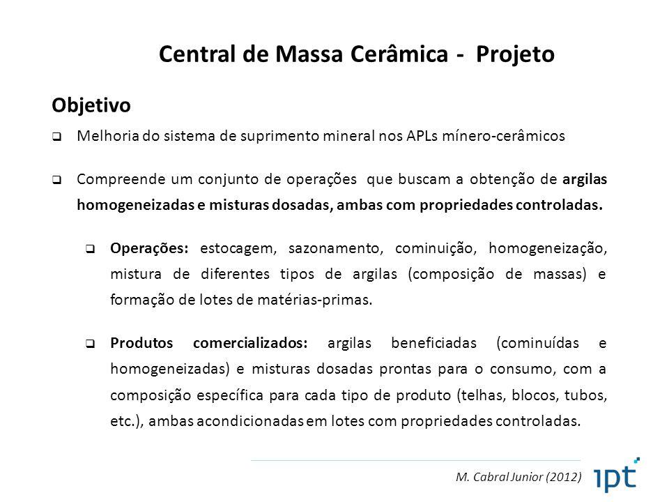Central de Massa Cerâmica - Projeto