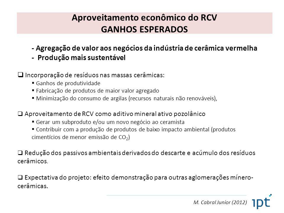 Aproveitamento econômico do RCV GANHOS ESPERADOS