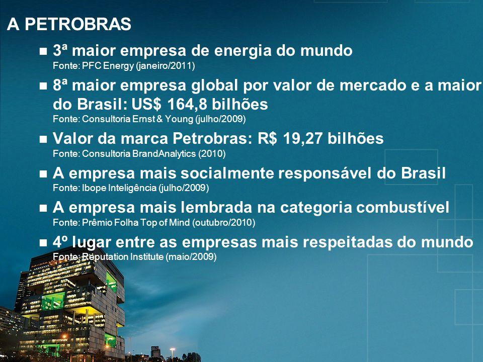 A PETROBRAS 3ª maior empresa de energia do mundo Fonte: PFC Energy (janeiro/2011)