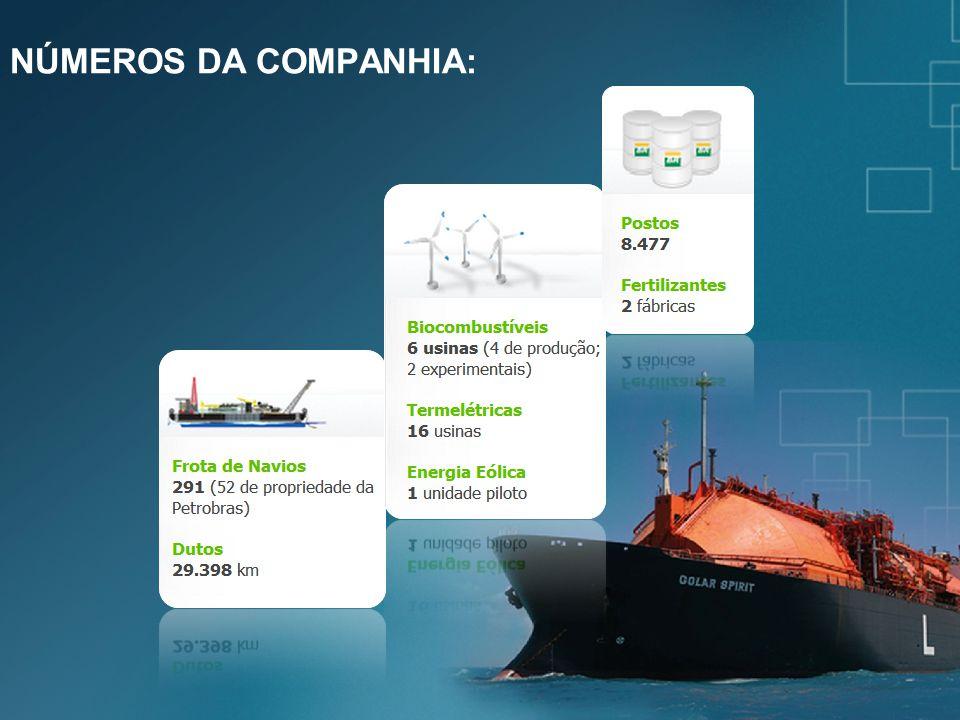 NÚMEROS DA COMPANHIA: