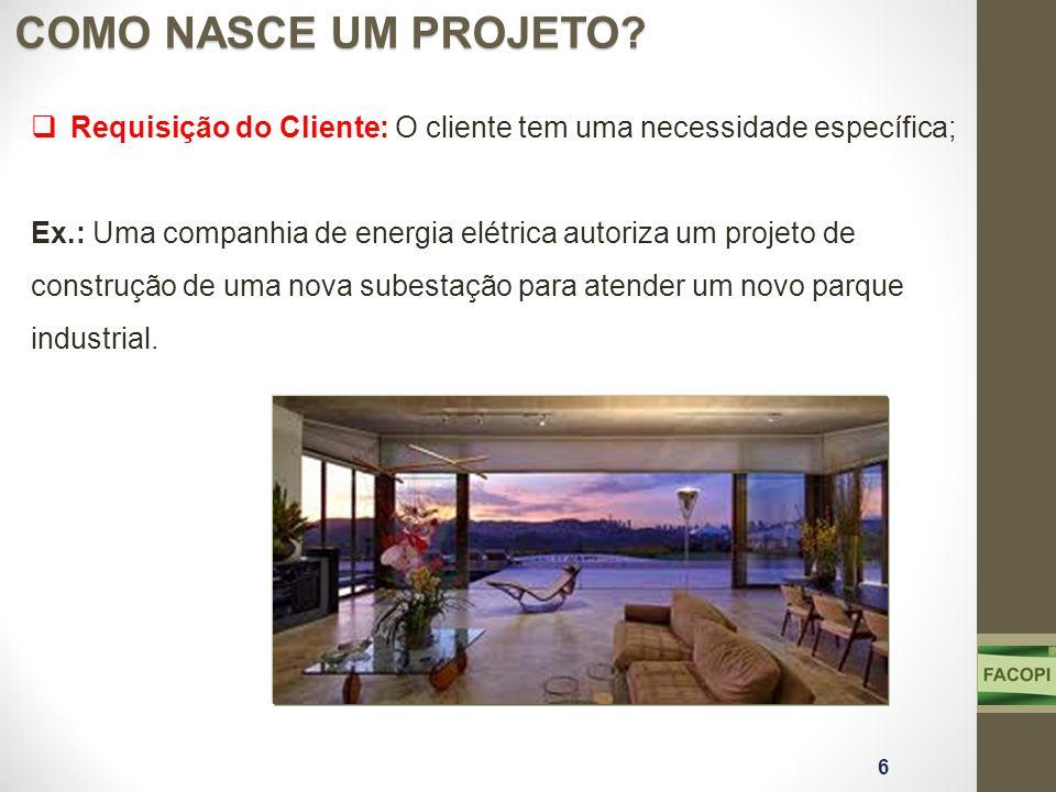 COMO NASCE UM PROJETO Requisição do Cliente: O cliente tem uma necessidade específica;