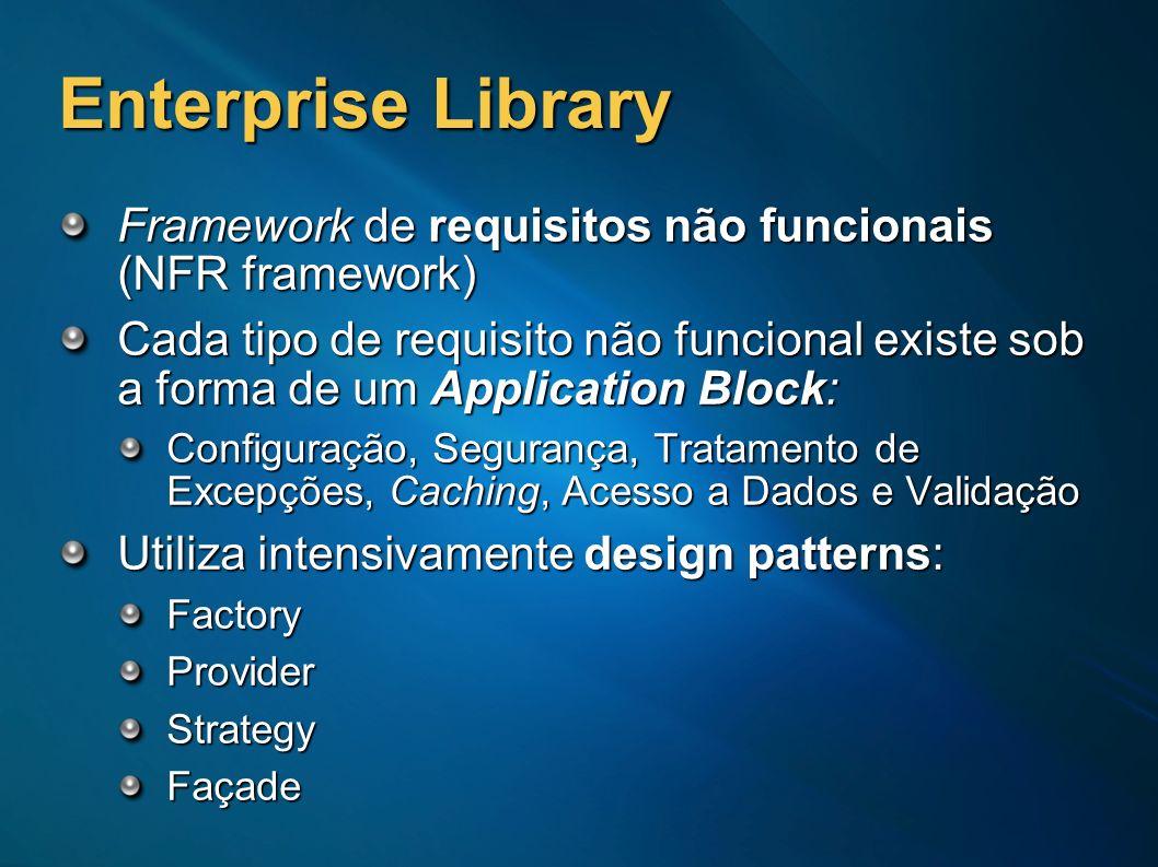 Enterprise LibraryFramework de requisitos não funcionais (NFR framework)