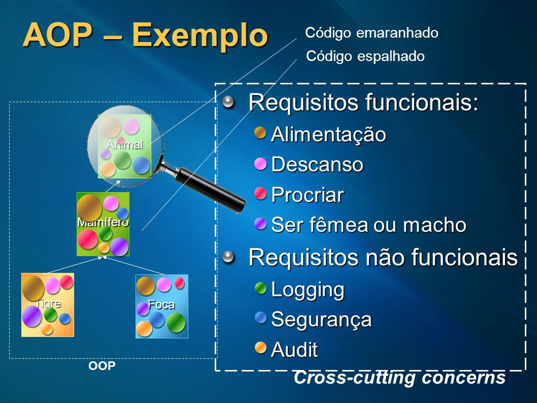 AOP – Exemplo Requisitos funcionais: Requisitos não funcionais