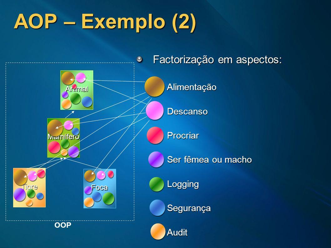 AOP – Exemplo (2) Factorização em aspectos: Alimentação Descanso