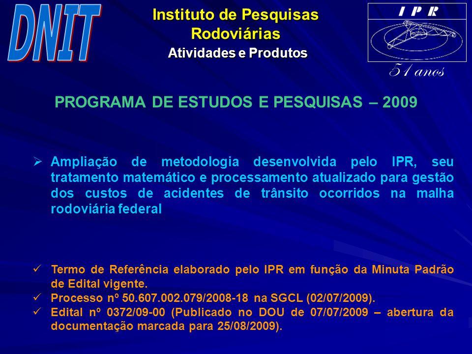 Instituto de Pesquisas Rodoviárias Atividades e Produtos