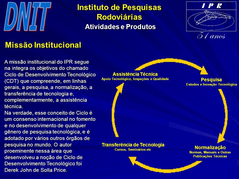 DNIT 51 anos Instituto de Pesquisas Rodoviárias Atividades e Produtos