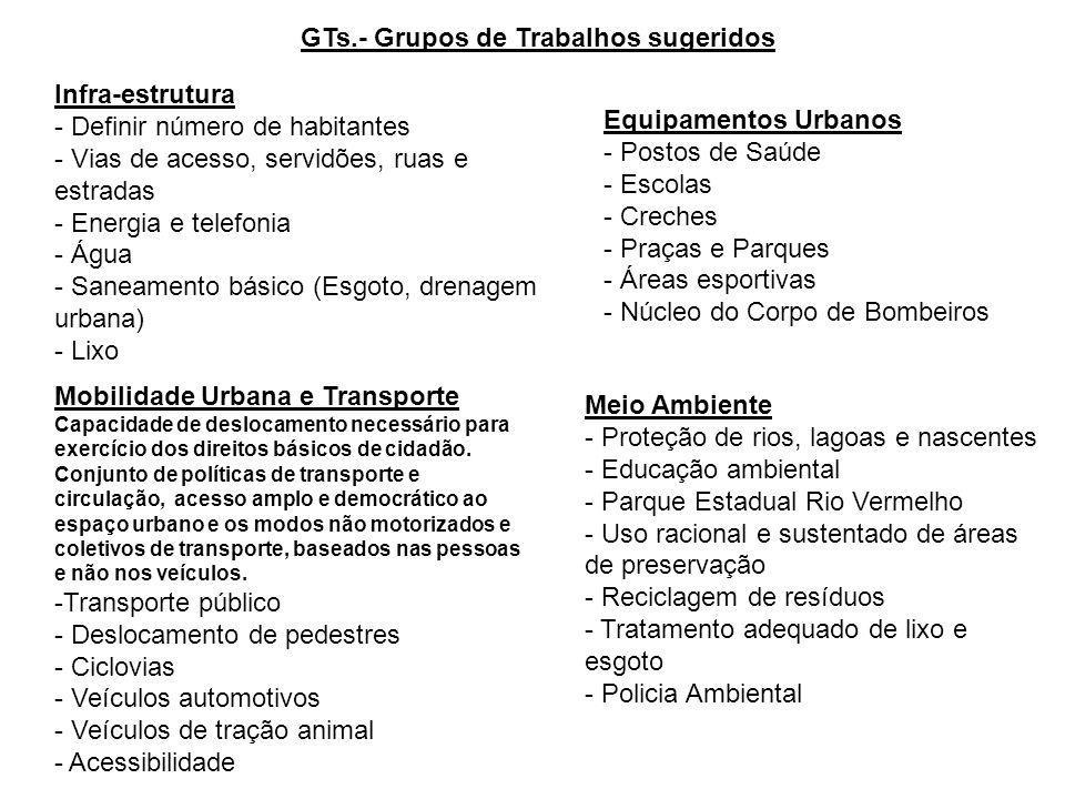 GTs.- Grupos de Trabalhos sugeridos
