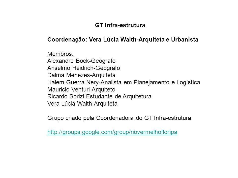 GT Infra-estrutura Coordenação: Vera Lúcia Waith-Arquiteta e Urbanista. Membros: Alexandre Bock-Geógrafo.