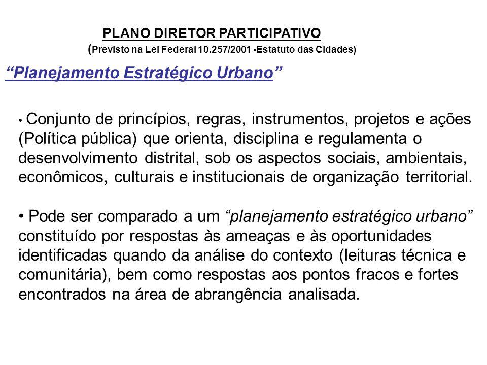 Planejamento Estratégico Urbano