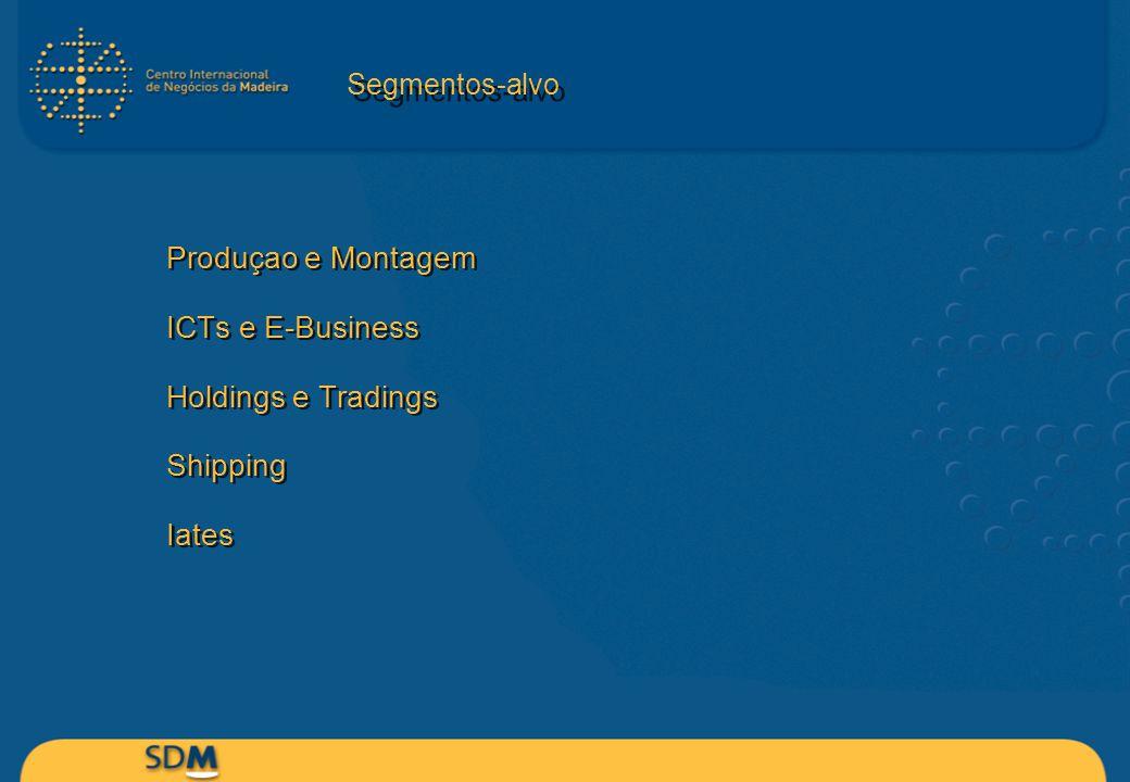 Produçao e Montagem ICTs e E-Business Holdings e Tradings Shipping