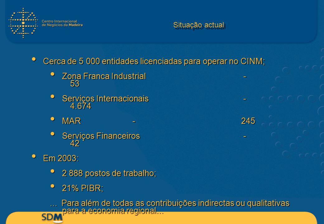 Cerca de 5 000 entidades licenciadas para operar no CINM;