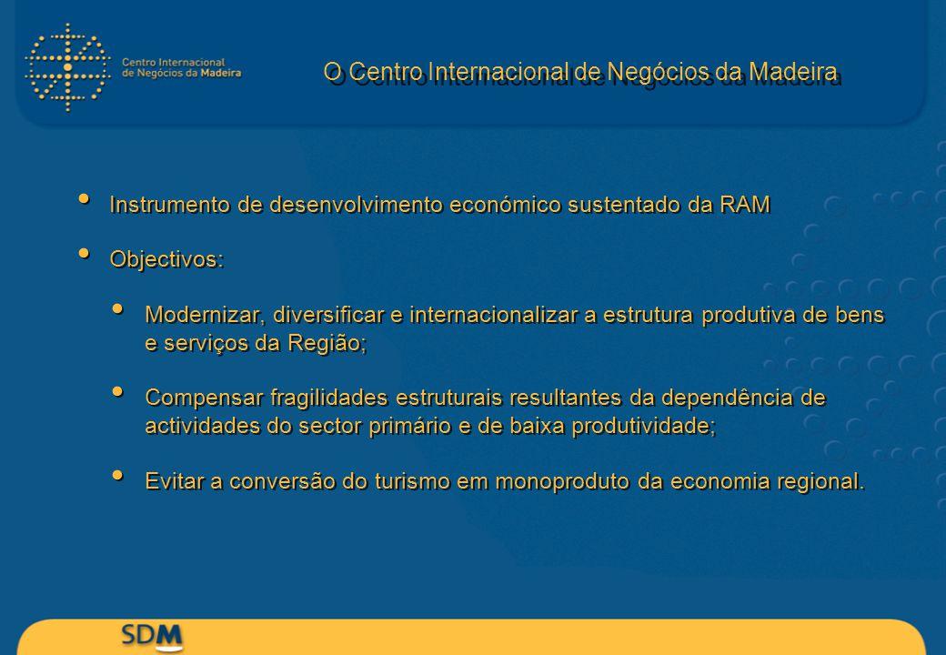 O Centro Internacional de Negócios da Madeira