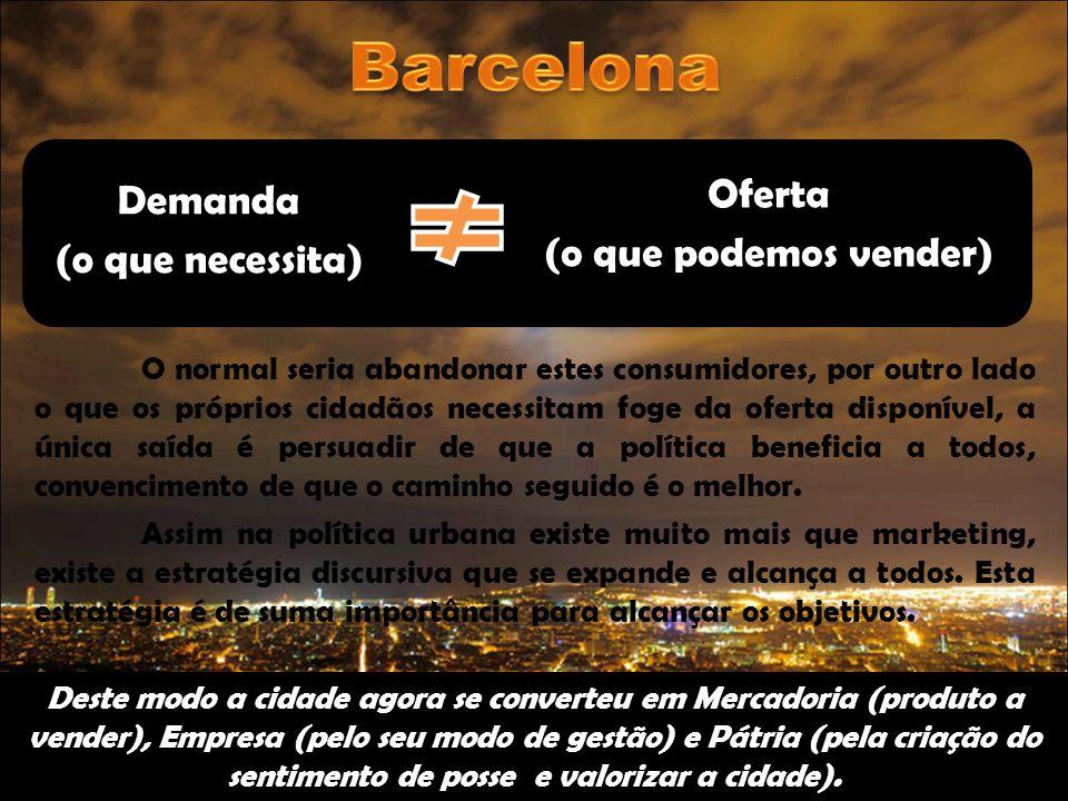 Barcelona Oferta Demanda (o que podemos vender) (o que necessita)