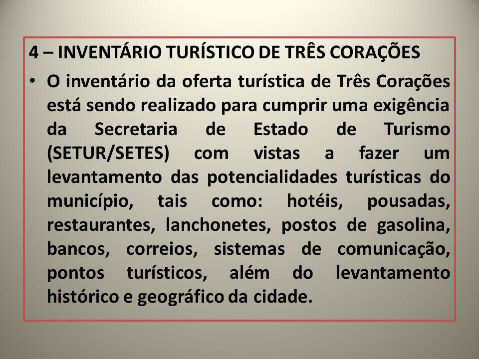 4 – INVENTÁRIO TURÍSTICO DE TRÊS CORAÇÕES