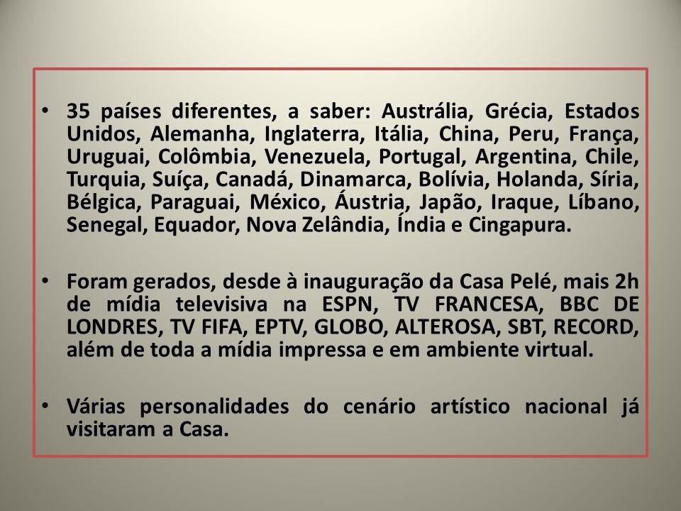 35 países diferentes, a saber: Austrália, Grécia, Estados Unidos, Alemanha, Inglaterra, Itália, China, Peru, França, Uruguai, Colômbia, Venezuela, Portugal, Argentina, Chile, Turquia, Suíça, Canadá, Dinamarca, Bolívia, Holanda, Síria, Bélgica, Paraguai, México, Áustria, Japão, Iraque, Líbano, Senegal, Equador, Nova Zelândia, Índia e Cingapura.