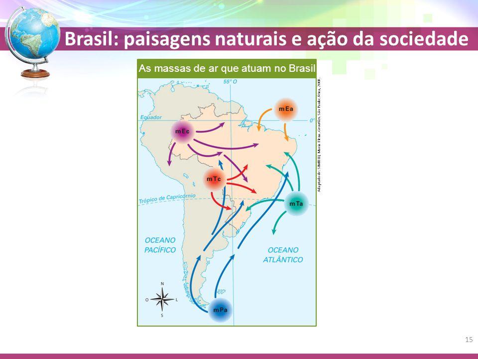 As massas de ar que atuam no Brasil
