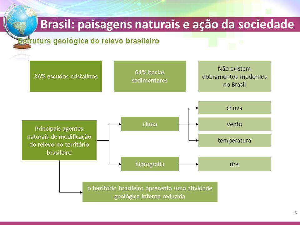 Não existem dobramentos modernos no Brasil