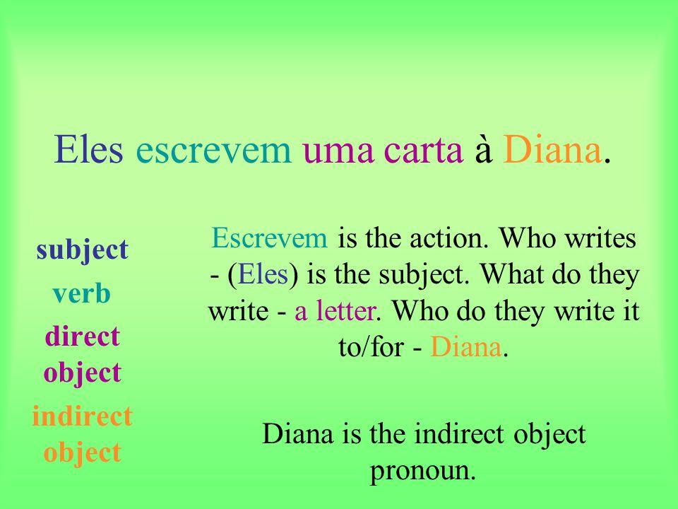 Eles escrevem uma carta à Diana.