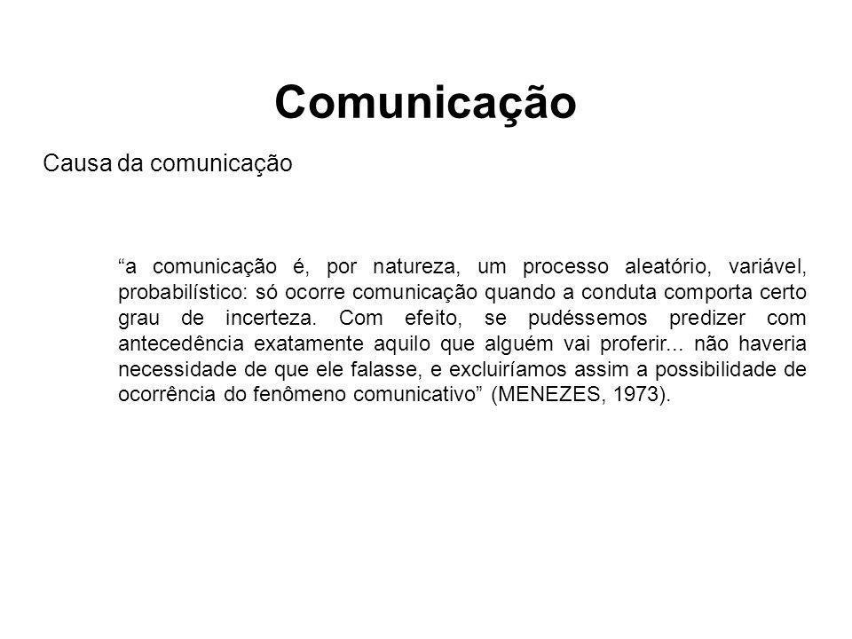 Comunicação Causa da comunicação