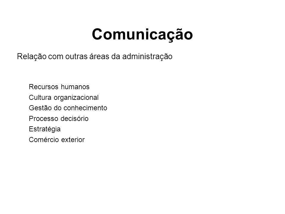Comunicação Relação com outras áreas da administração Recursos humanos